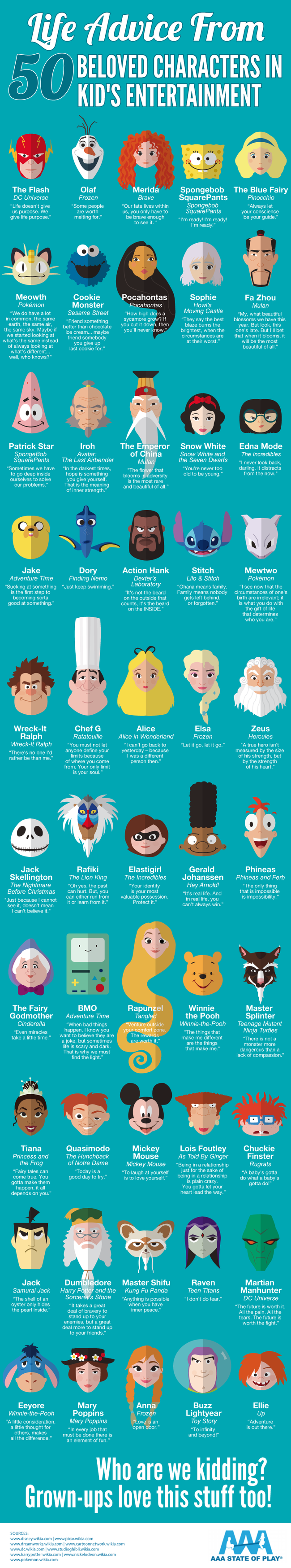 Life Advice from 50 Beloved Characters from Kid's Entertainment - Sublime99