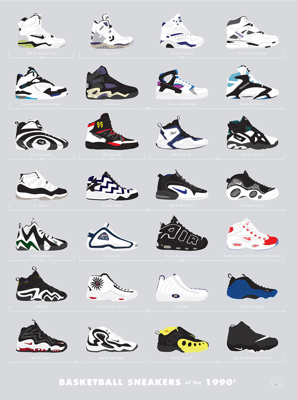 Daily Inspiration No. 9 - 80s & 90s Sneakers Art Posters - Design Mash